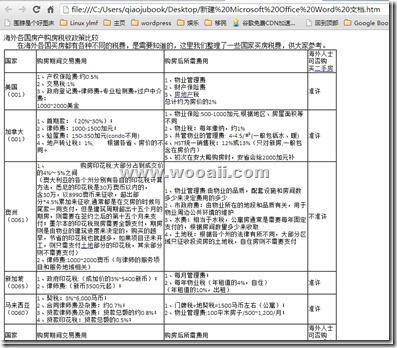 保存为pdf格式